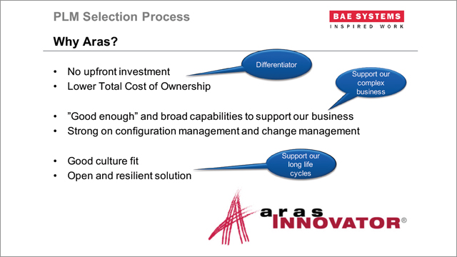 BAE Systems: Aras PLM for Complex Business Processes